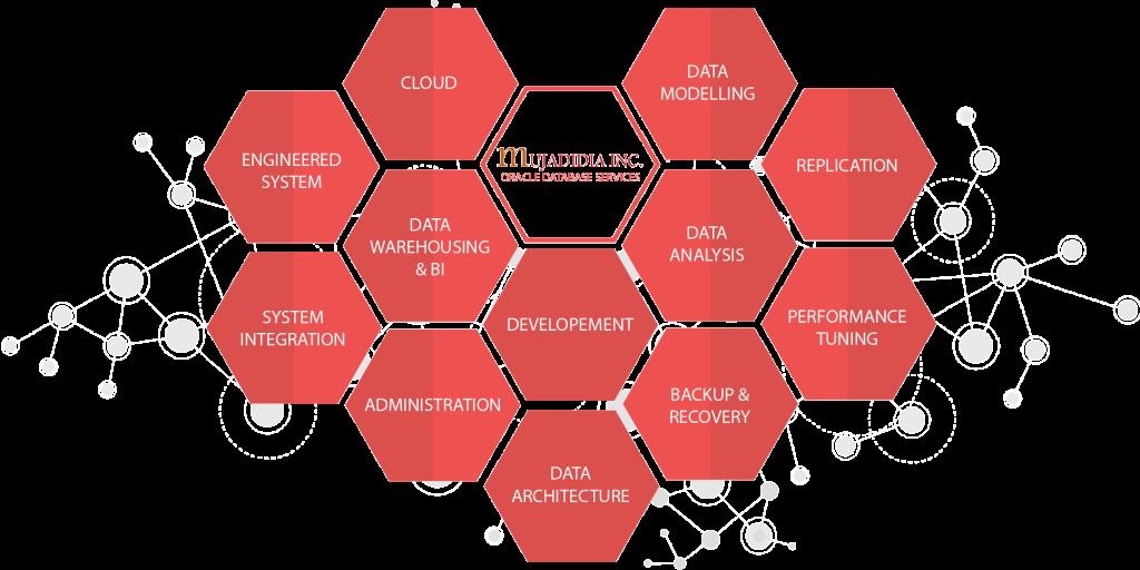 data modeler resume samples velvet jobs - Data Modeler Resume