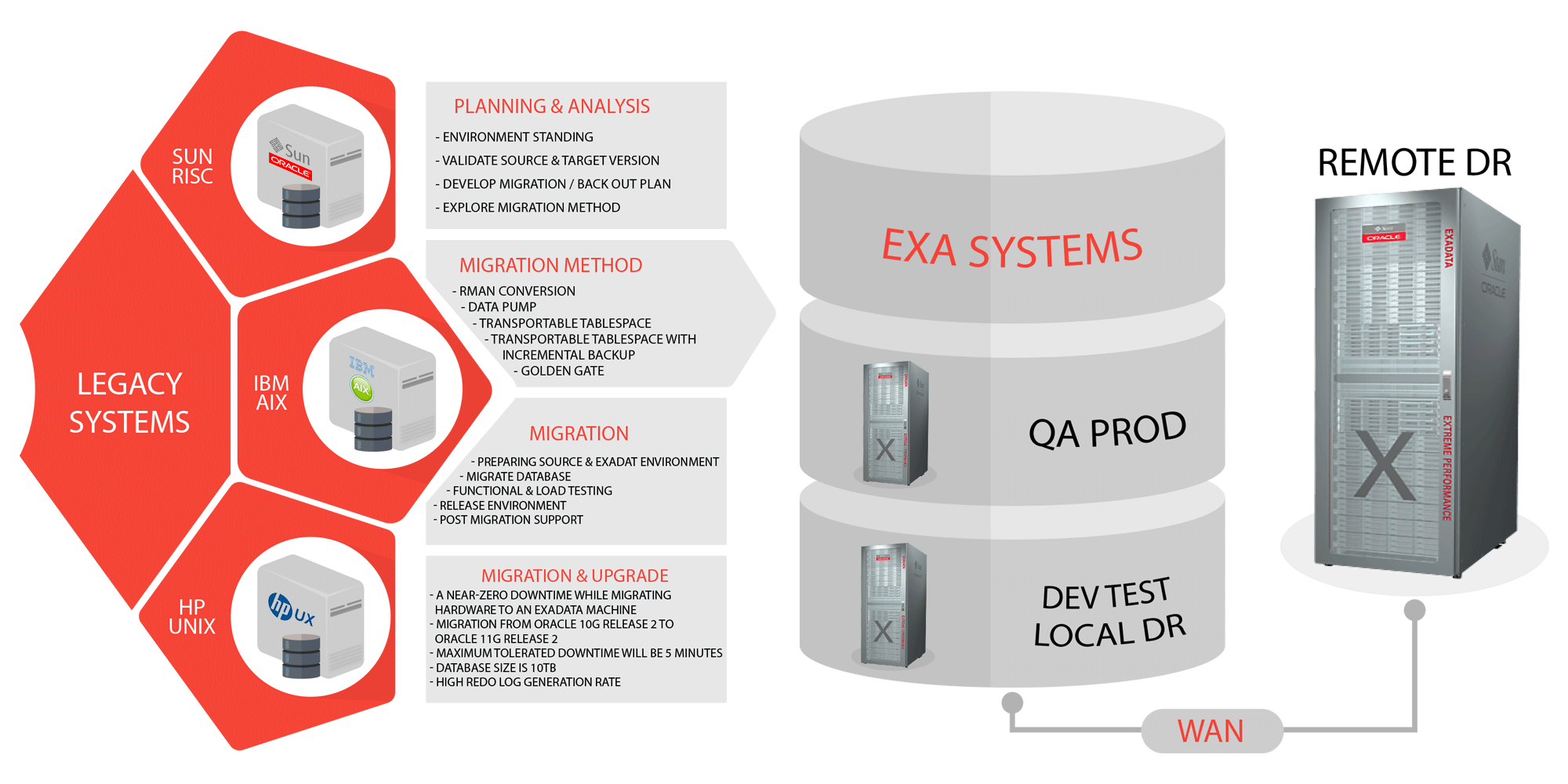 risk management in oracle upgrade Oracle primavera platinum partner  primavera risk analysis update 87 patchset 7  for more information on primavera risk analysis and emerald's risk management.